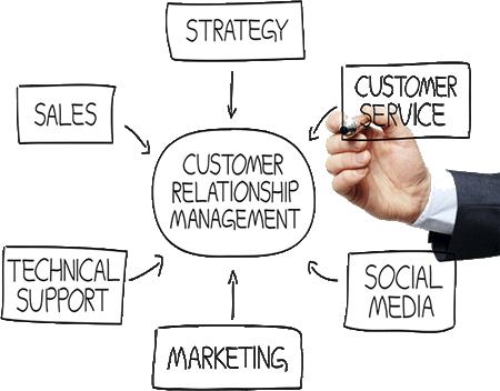 Συμβουλευτικές Υπηρεσίες & Στρατηγική Ιστοσελίδων στο internet Web Consulting & Strategy.