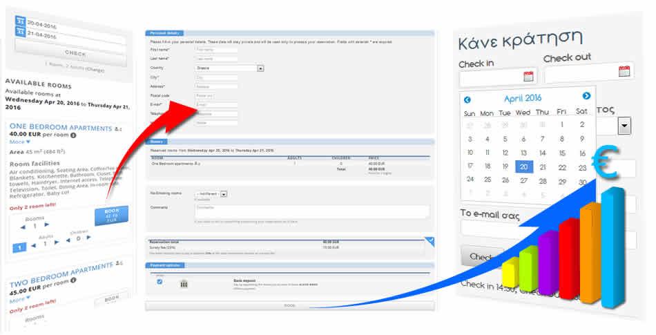 Φόρμα κράτησης (Booking Form)