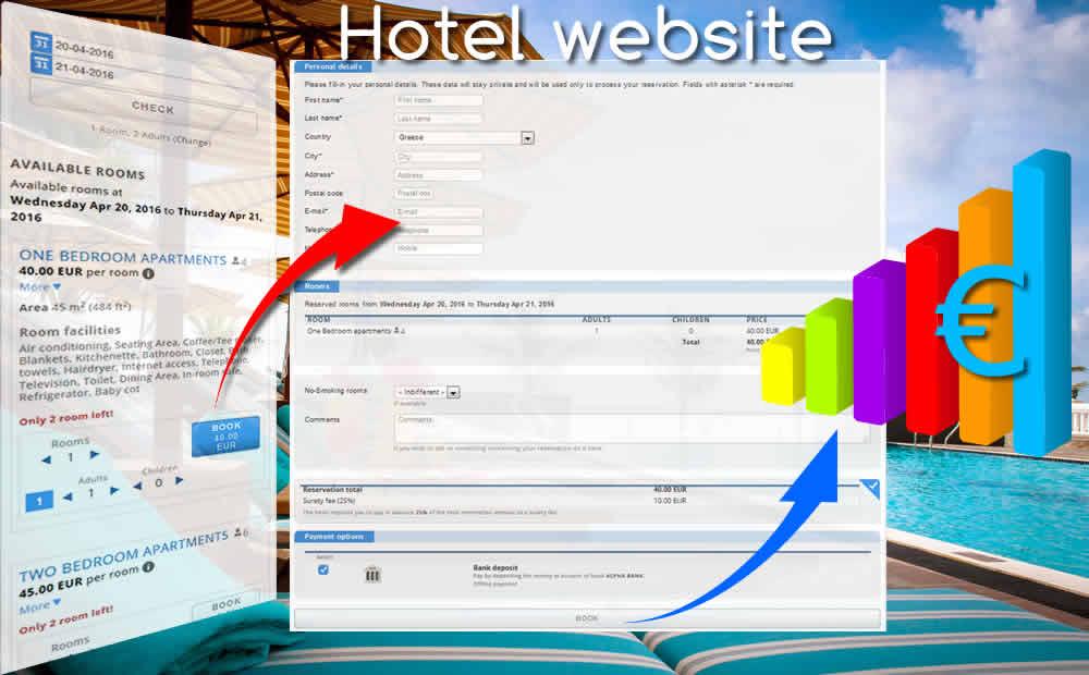Κατασκευή ιστοσελίδας ξενοδοχείου και τουριστικών καταλυμάτων
